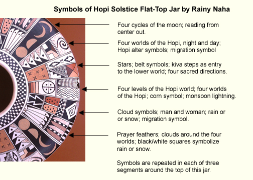 Symbols of the hopi pottery essay